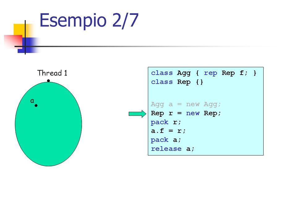 Esempio 2/7 Thread 1 a class Agg { rep Rep f; } class Rep {} Agg a = new Agg; Rep r = new Rep; pack r; a.f = r; pack a; release a;