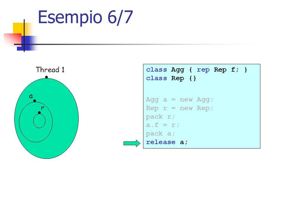 Esempio 6/7 Thread 1 a r class Agg { rep Rep f; } class Rep {} Agg a = new Agg; Rep r = new Rep; pack r; a.f = r; pack a; release a;