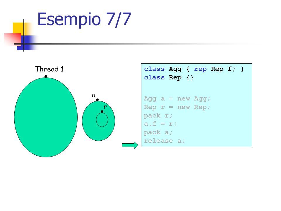 Esempio 7/7 Thread 1 a r class Agg { rep Rep f; } class Rep {} Agg a = new Agg; Rep r = new Rep; pack r; a.f = r; pack a; release a;