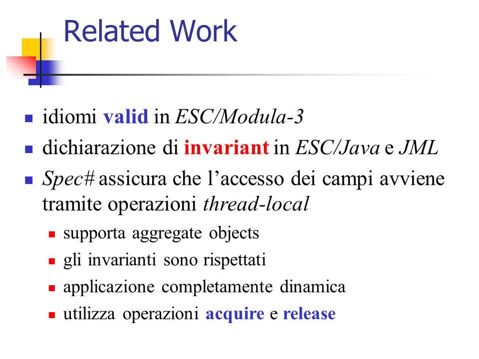 Related Work idiomi valid in ESC/Modula-3 dichiarazione di invariant in ESC/Java e JML Spec# assicura che laccesso dei campi avviene tramite operazioni thread-local supporta aggregate objects gli invarianti sono rispettati applicazione completamente dinamica utilizza operazioni acquire e release