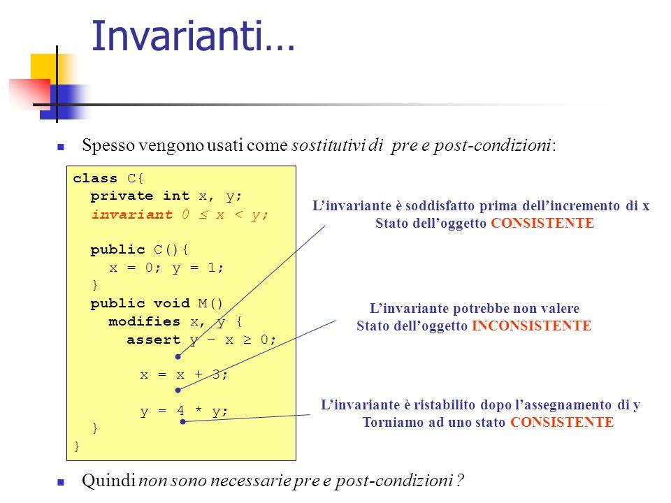Invarianti… Spesso vengono usati come sostitutivi di pre e post-condizioni: Quindi non sono necessarie pre e post-condizioni .