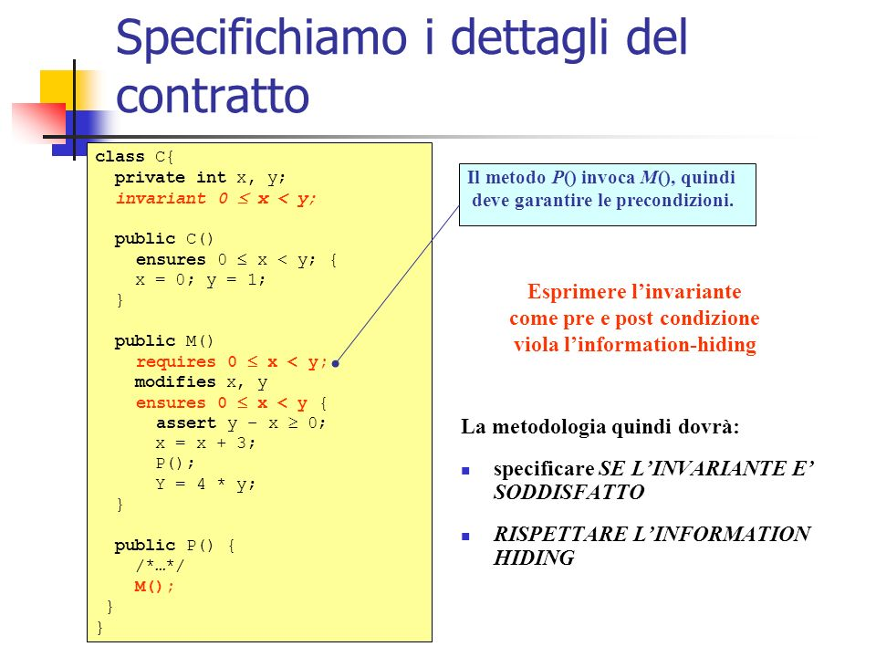 Specifichiamo i dettagli del contratto class C{ private int x, y; invariant 0 x < y; public C() ensures 0 x < y; { x = 0; y = 1; } public M() requires 0 x < y; modifies x, y ensures 0 x < y { assert y – x 0; x = x + 3; P(); Y = 4 * y; } public P() { /*…*/ M(); } Il metodo P() invoca M(), quindi deve garantire le precondizioni.