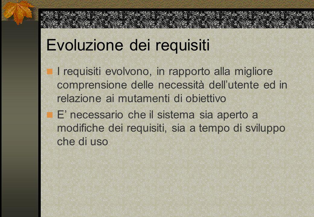 Evoluzione dei requisiti I requisiti evolvono, in rapporto alla migliore comprensione delle necessità dellutente ed in relazione ai mutamenti di obiet