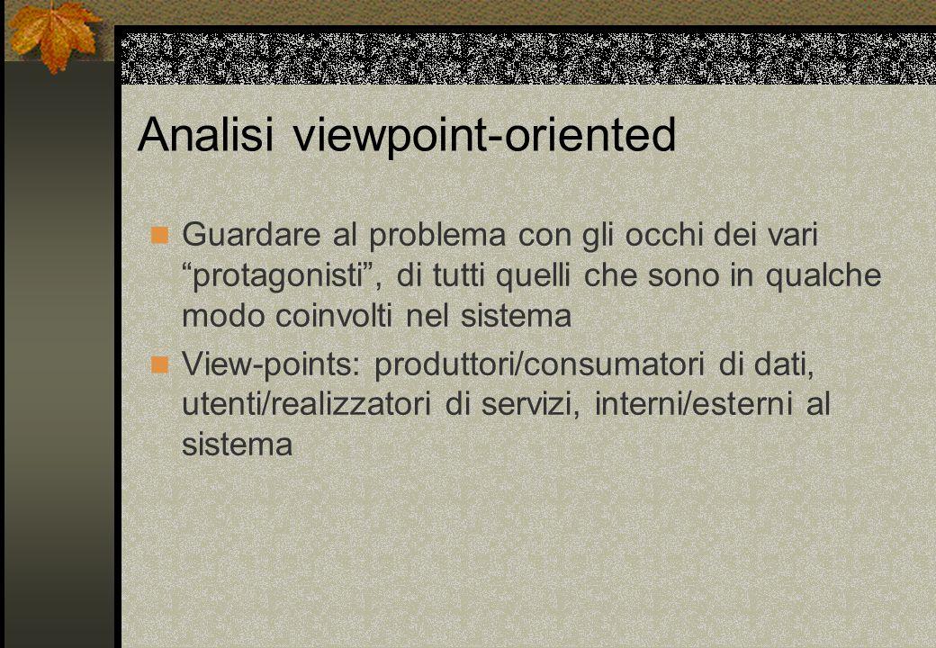 Analisi viewpoint-oriented Guardare al problema con gli occhi dei vari protagonisti, di tutti quelli che sono in qualche modo coinvolti nel sistema Vi