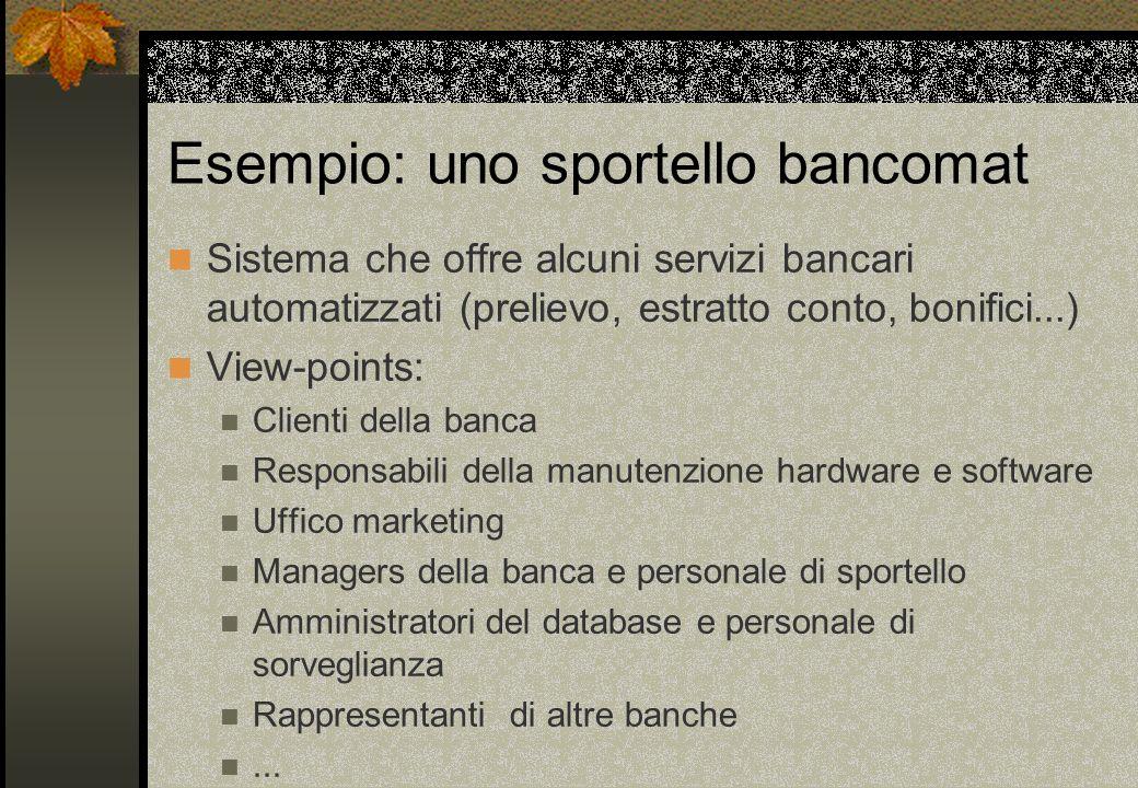 Esempio: uno sportello bancomat Sistema che offre alcuni servizi bancari automatizzati (prelievo, estratto conto, bonifici...) View-points: Clienti de
