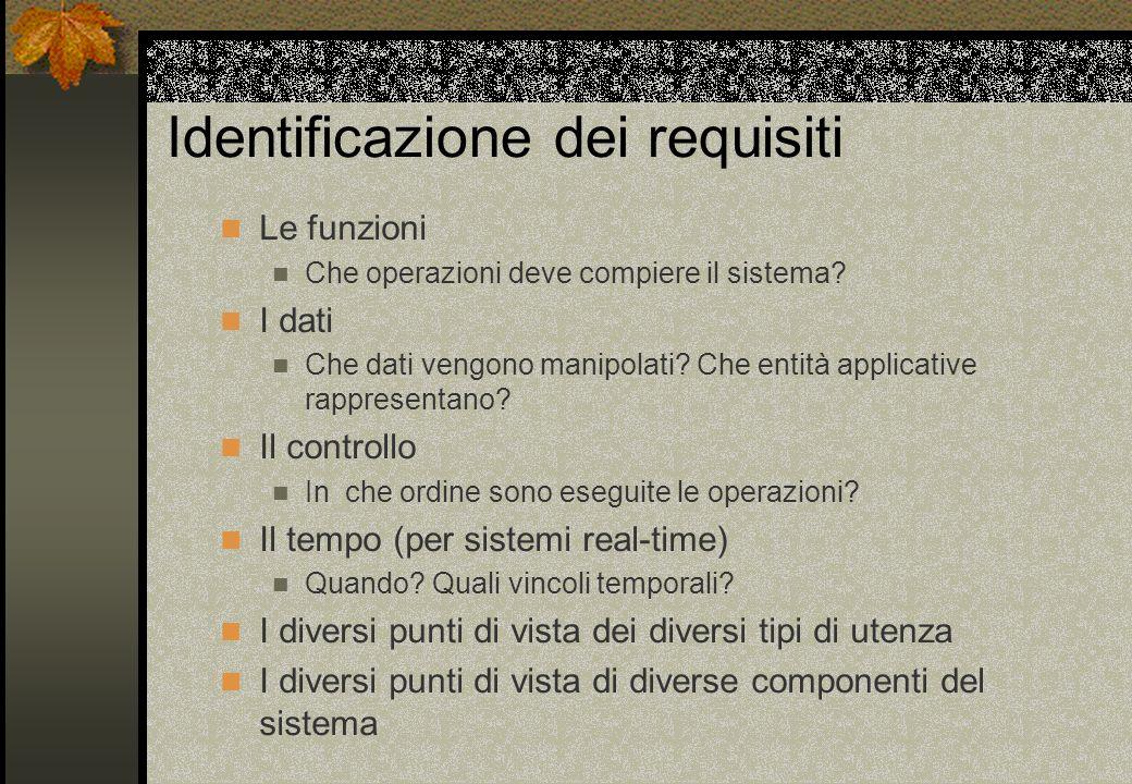 Identificazione dei requisiti Le funzioni Che operazioni deve compiere il sistema? I dati Che dati vengono manipolati? Che entità applicative rapprese