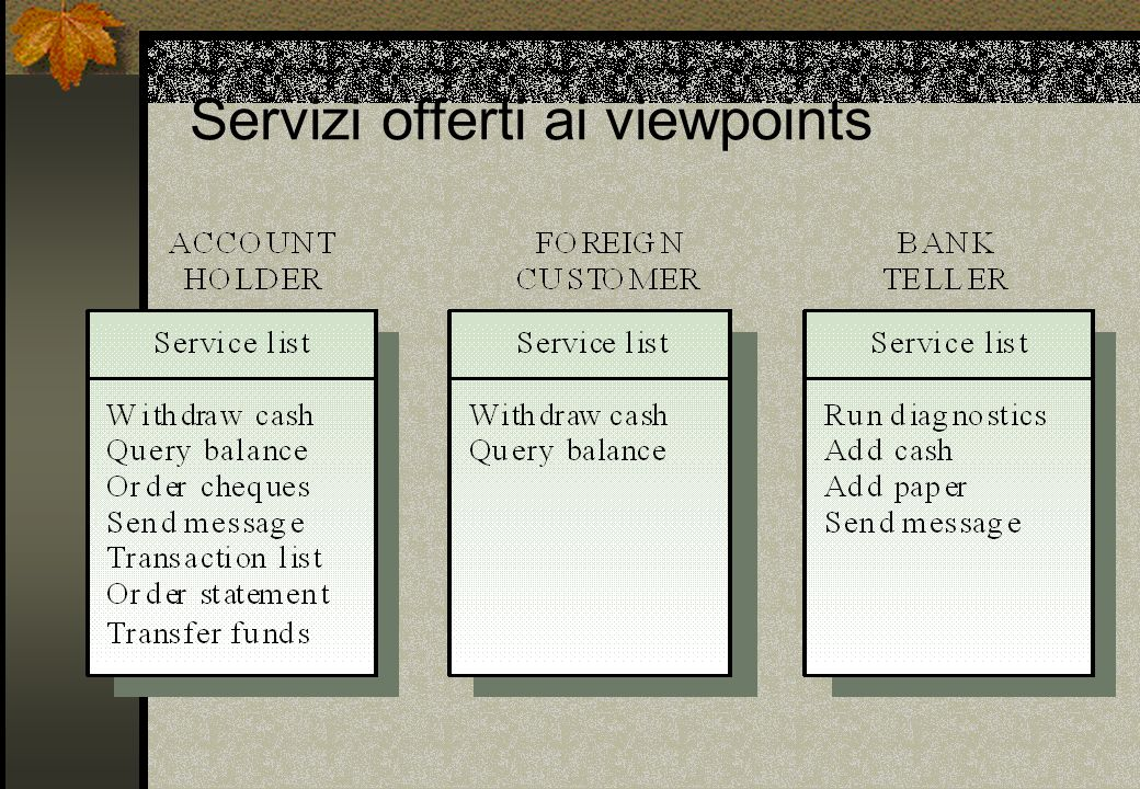 Servizi offerti ai viewpoints