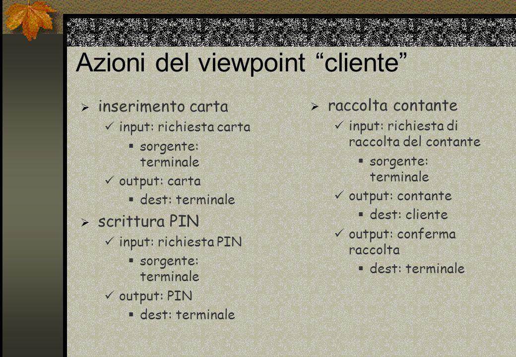 Azioni del viewpoint cliente inserimento carta input: richiesta carta sorgente: terminale output: carta dest: terminale scrittura PIN input: richiesta
