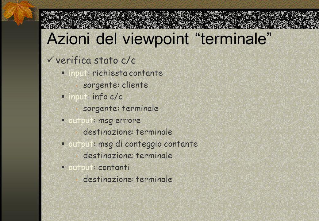 Azioni del viewpoint terminale verifica stato c/c input: richiesta contante sorgente: cliente input: info c/c sorgente: terminale output: msg errore d
