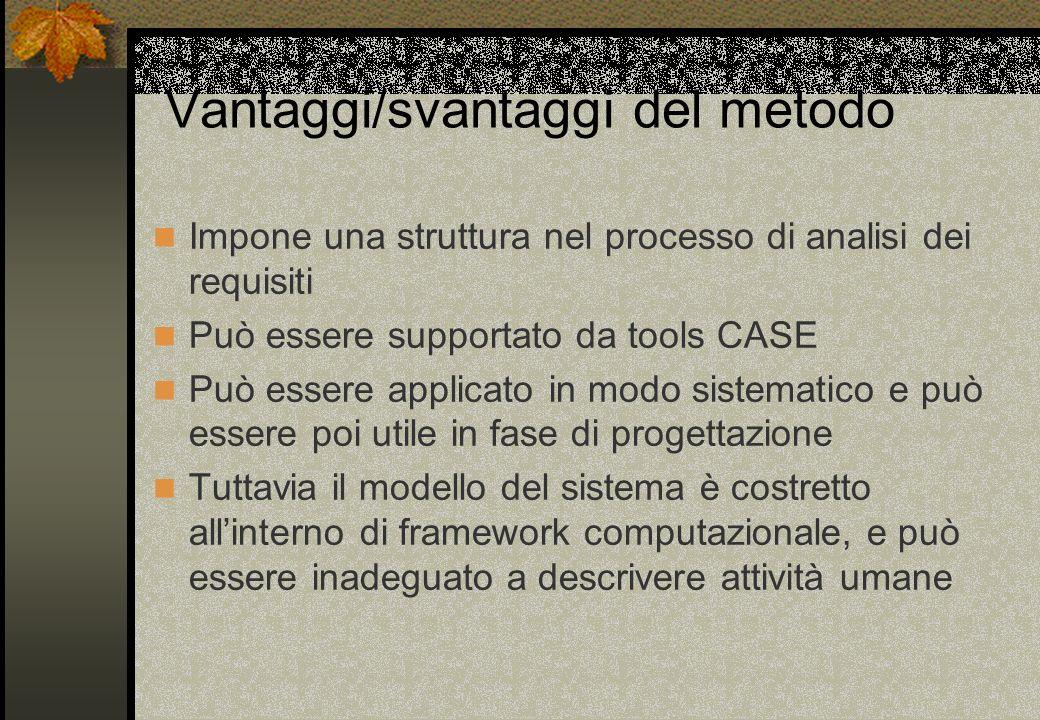 Vantaggi/svantaggi del metodo Impone una struttura nel processo di analisi dei requisiti Può essere supportato da tools CASE Può essere applicato in m