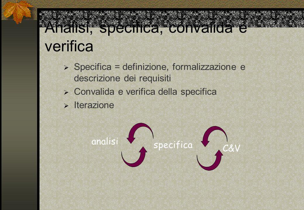 Analisi, specifica, convalida e verifica Specifica = definizione, formalizzazione e descrizione dei requisiti Convalida e verifica della specifica Ite