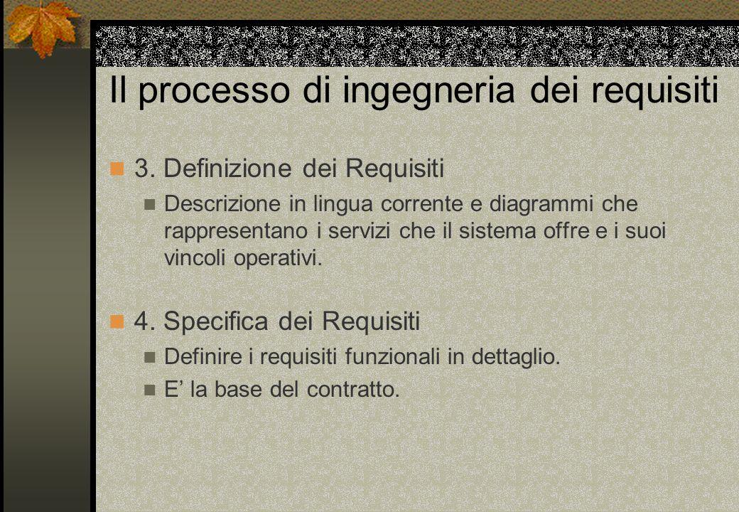 Il processo di ingegneria dei requisiti 3. Definizione dei Requisiti Descrizione in lingua corrente e diagrammi che rappresentano i servizi che il sis