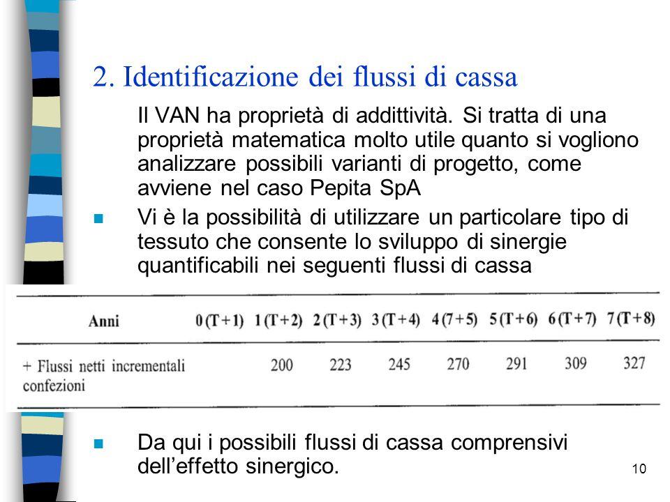10 2. Identificazione dei flussi di cassa Il VAN ha proprietà di addittività. Si tratta di una proprietà matematica molto utile quanto si vogliono ana