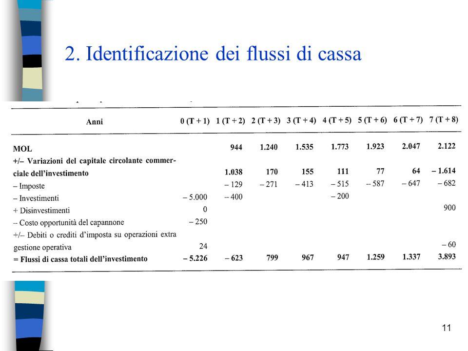 11 2. Identificazione dei flussi di cassa