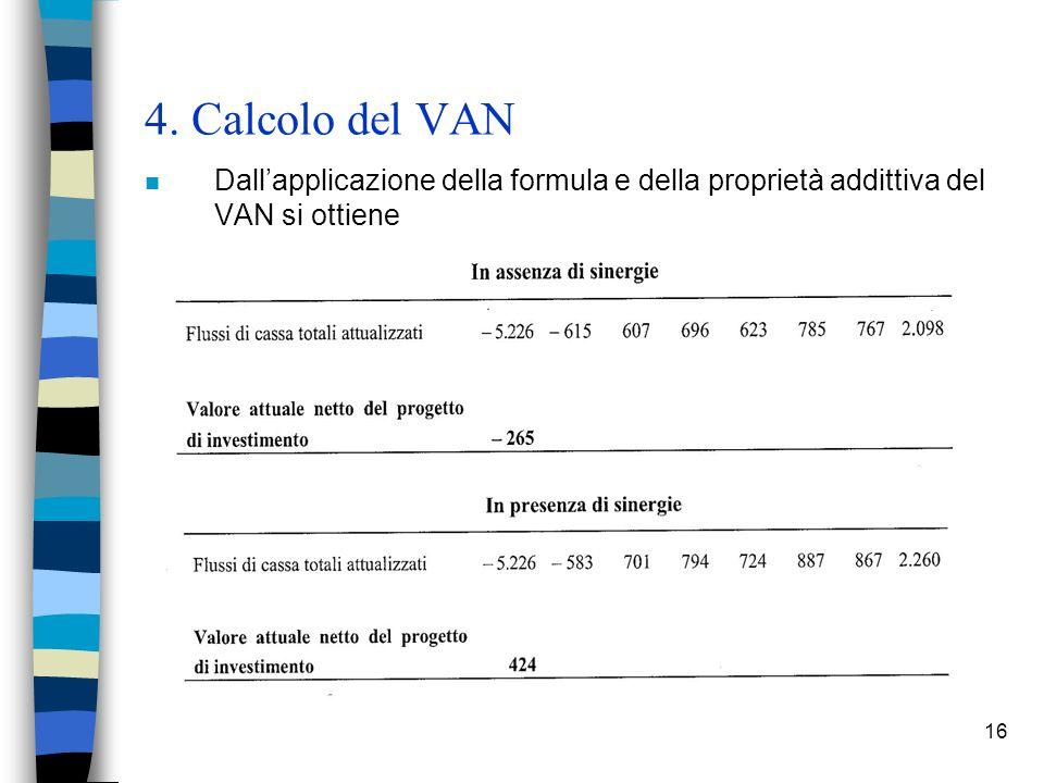 16 4. Calcolo del VAN n Dallapplicazione della formula e della proprietà addittiva del VAN si ottiene