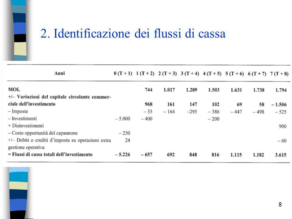 8 2. Identificazione dei flussi di cassa