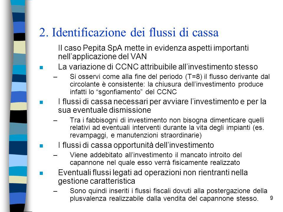 9 Il caso Pepita SpA mette in evidenza aspetti importanti nellapplicazione del VAN n La variazione di CCNC attribuibile allinvestimento stesso –Si oss