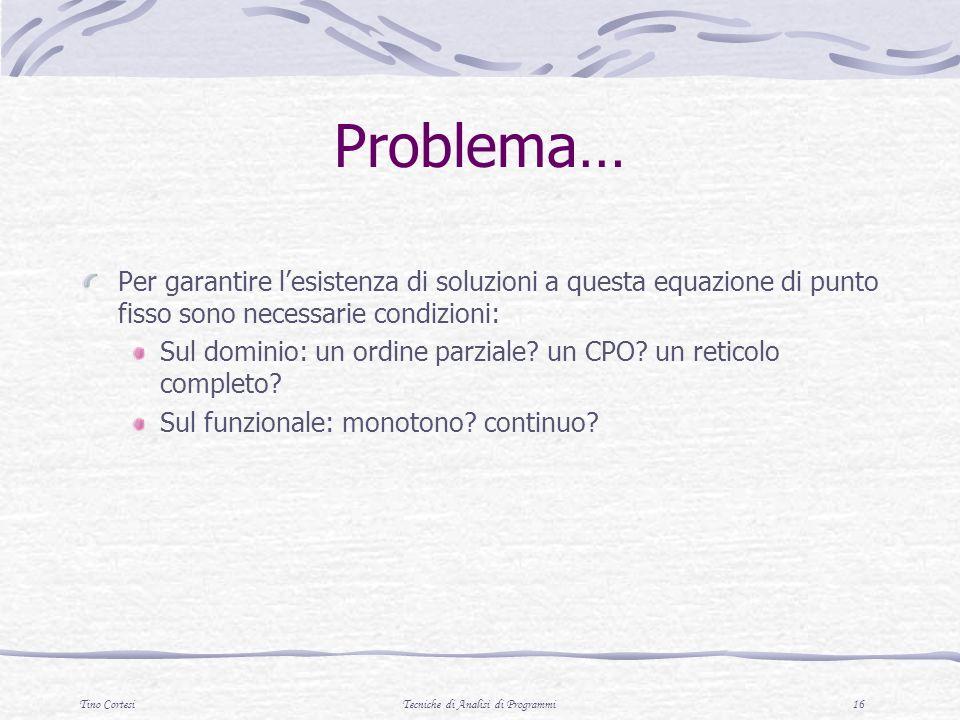 Tino CortesiTecniche di Analisi di Programmi 16 Problema… Per garantire lesistenza di soluzioni a questa equazione di punto fisso sono necessarie cond