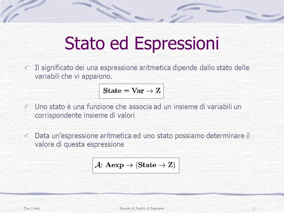 Tino CortesiTecniche di Analisi di Programmi 5 Stato ed Espressioni Il significato dei una espressione aritmetica dipende dallo stato delle variabili
