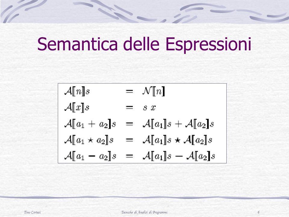 Tino CortesiTecniche di Analisi di Programmi 6 Semantica delle Espressioni
