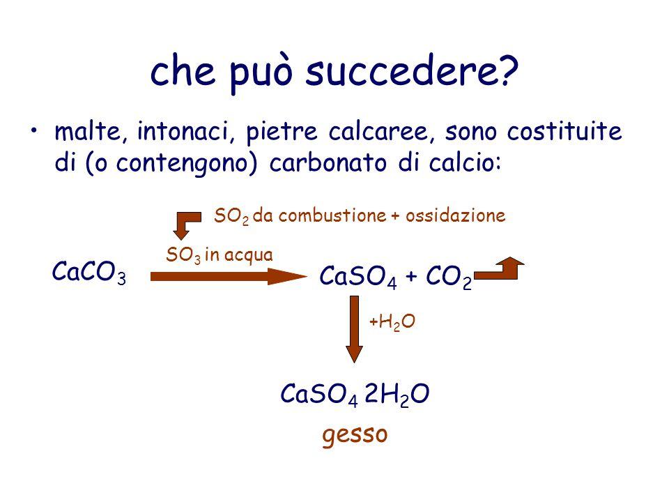 che può succedere? malte, intonaci, pietre calcaree, sono costituite di (o contengono) carbonato di calcio: SO 3 in acqua CaSO 4 + CO 2 +H 2 O CaSO 4