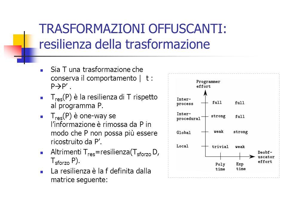 TRASFORMAZIONI OFFUSCANTI: resilienza della trasformazione Sia T una trasformazione che conserva il comportamento | t : P P.