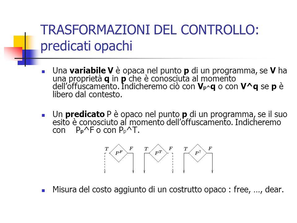 TRASFORMAZIONI DEL CONTROLLO: predicati opachi Una variabile V è opaca nel punto p di un programma, se V ha una proprietà q in p che è conosciuta al momento delloffuscamento.