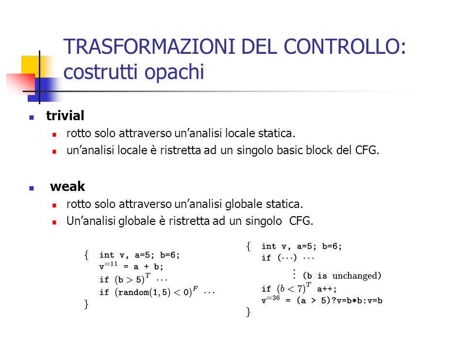 TRASFORMAZIONI DEL CONTROLLO: costrutti opachi trivial rotto solo attraverso unanalisi locale statica.