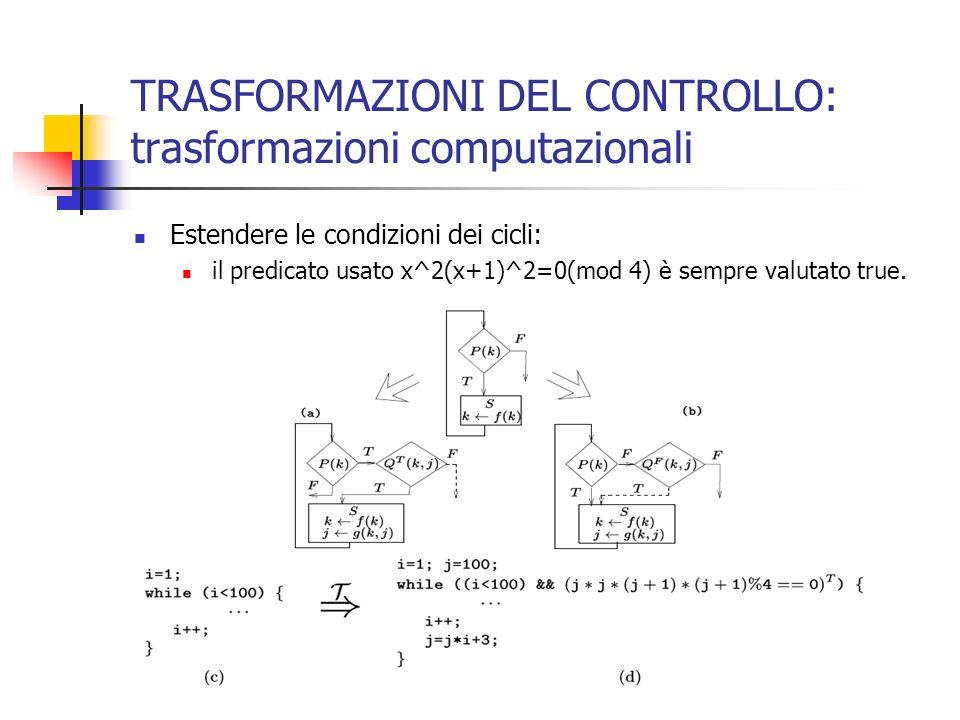 TRASFORMAZIONI DEL CONTROLLO: trasformazioni computazionali Estendere le condizioni dei cicli: il predicato usato x^2(x+1)^2=0(mod 4) è sempre valutato true.
