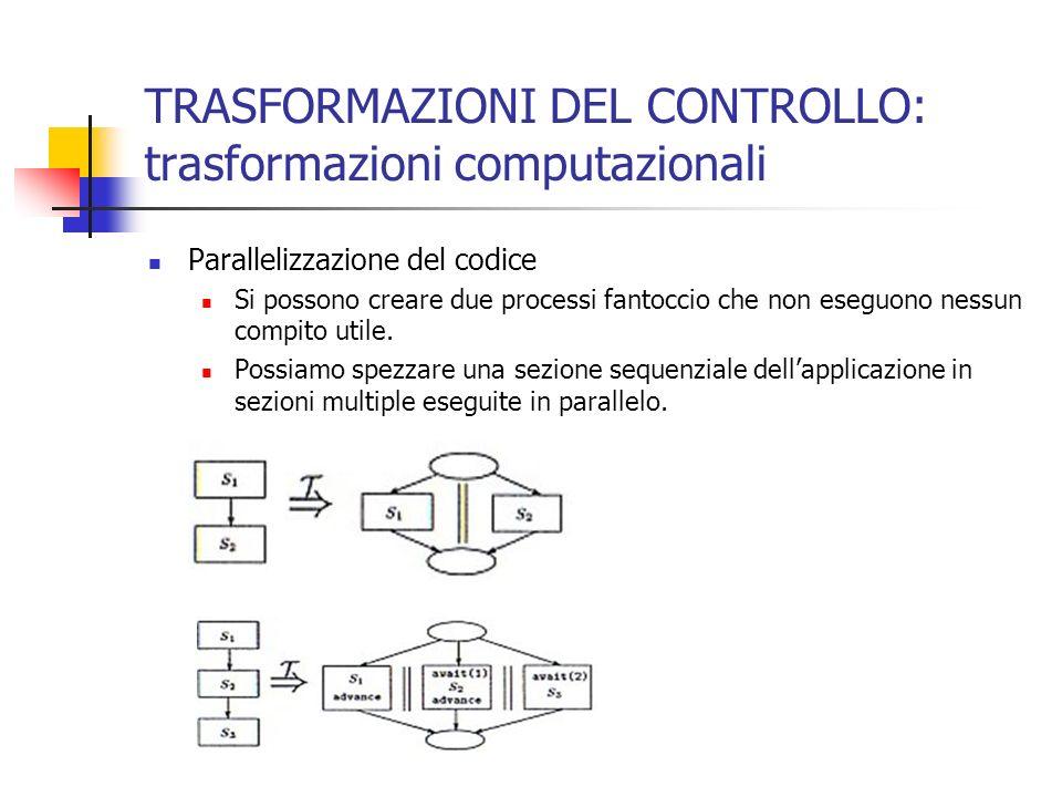 TRASFORMAZIONI DEL CONTROLLO: trasformazioni computazionali Parallelizzazione del codice Si possono creare due processi fantoccio che non eseguono nessun compito utile.