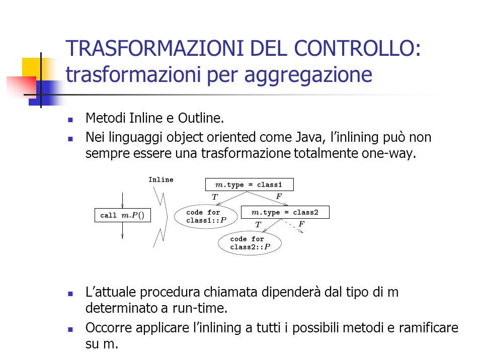 TRASFORMAZIONI DEL CONTROLLO: trasformazioni per aggregazione Metodi Inline e Outline.