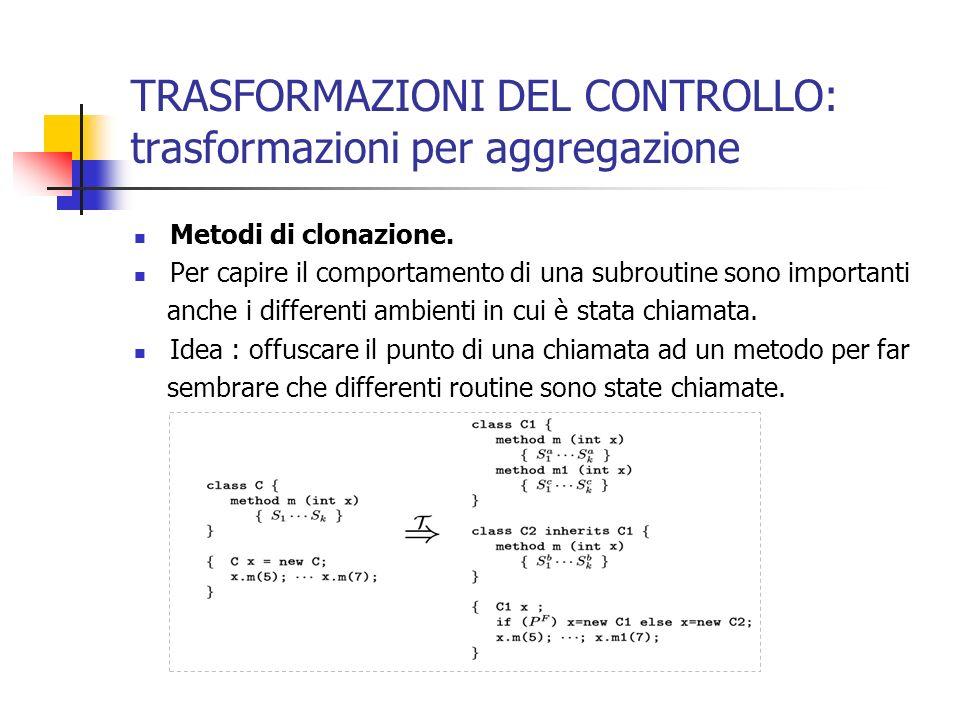 TRASFORMAZIONI DEL CONTROLLO: trasformazioni per aggregazione Metodi di clonazione.