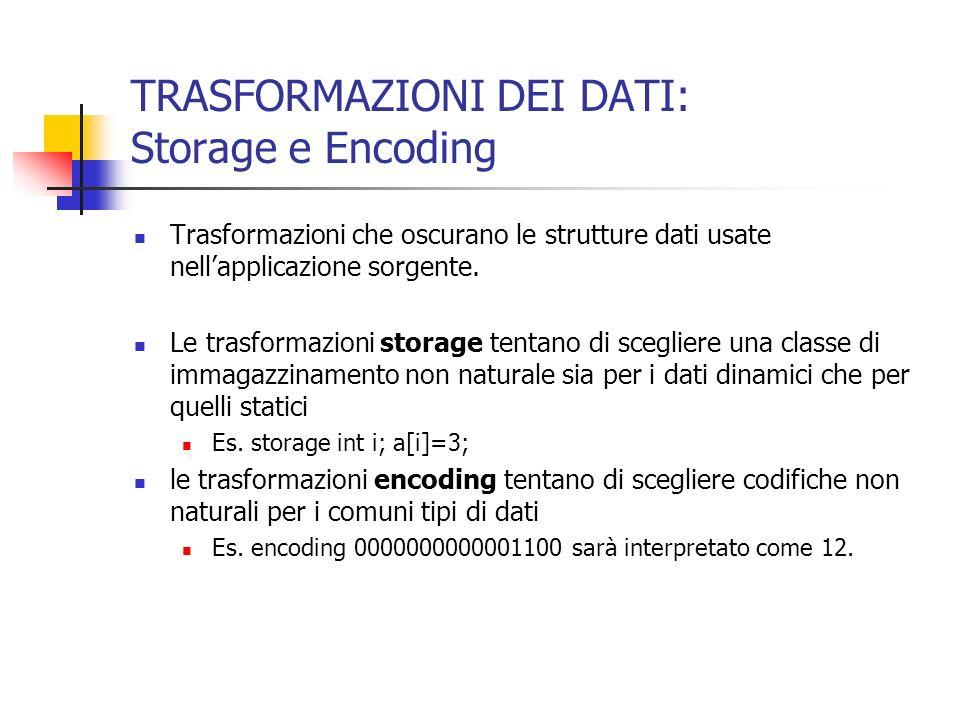 TRASFORMAZIONI DEI DATI: Storage e Encoding Trasformazioni che oscurano le strutture dati usate nellapplicazione sorgente.