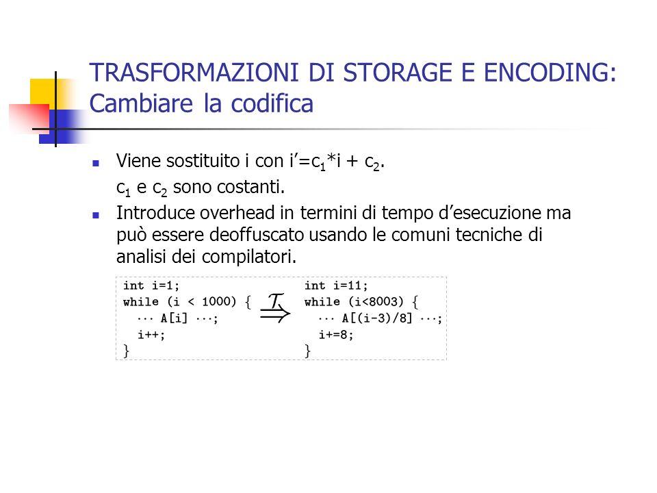 TRASFORMAZIONI DI STORAGE E ENCODING: Cambiare la codifica Viene sostituito i con i=c 1 *i + c 2.