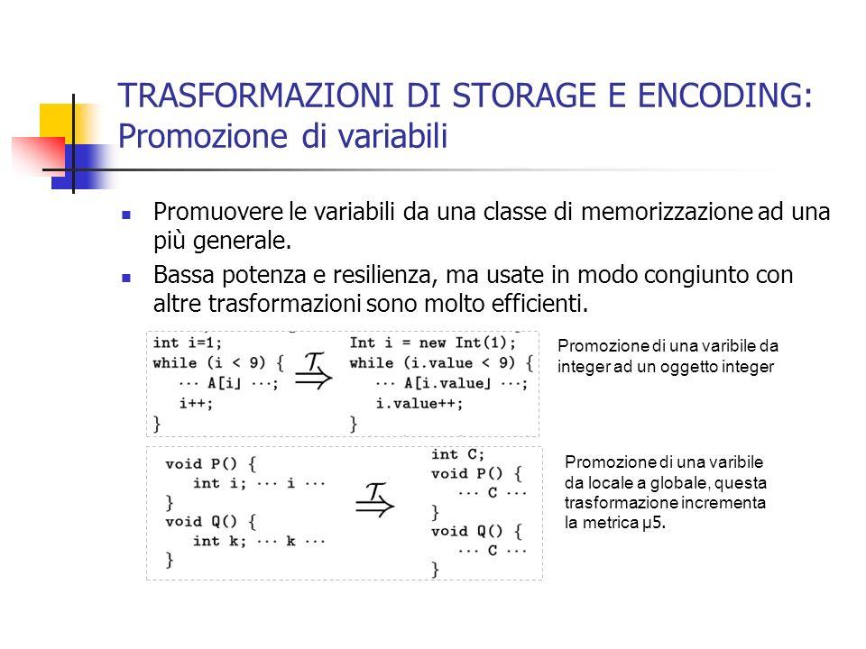 TRASFORMAZIONI DI STORAGE E ENCODING: Promozione di variabili Promuovere le variabili da una classe di memorizzazione ad una più generale.
