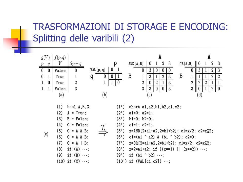 TRASFORMAZIONI DI STORAGE E ENCODING: Splitting delle varibili (2)