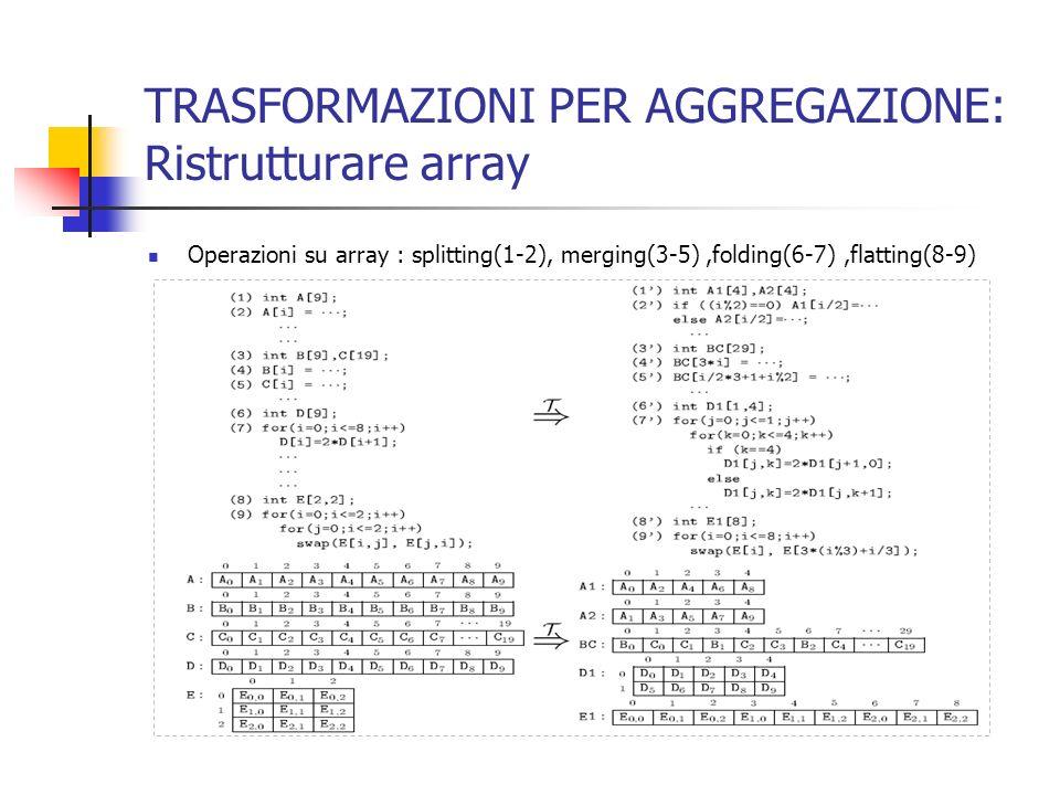 TRASFORMAZIONI PER AGGREGAZIONE: Ristrutturare array Operazioni su array : splitting(1-2), merging(3-5),folding(6-7),flatting(8-9)