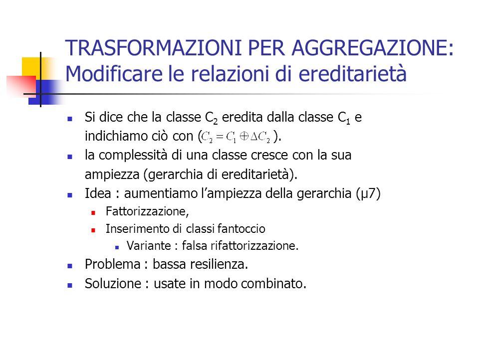 TRASFORMAZIONI PER AGGREGAZIONE: Modificare le relazioni di ereditarietà Si dice che la classe C 2 eredita dalla classe C 1 e indichiamo ciò con ( ).