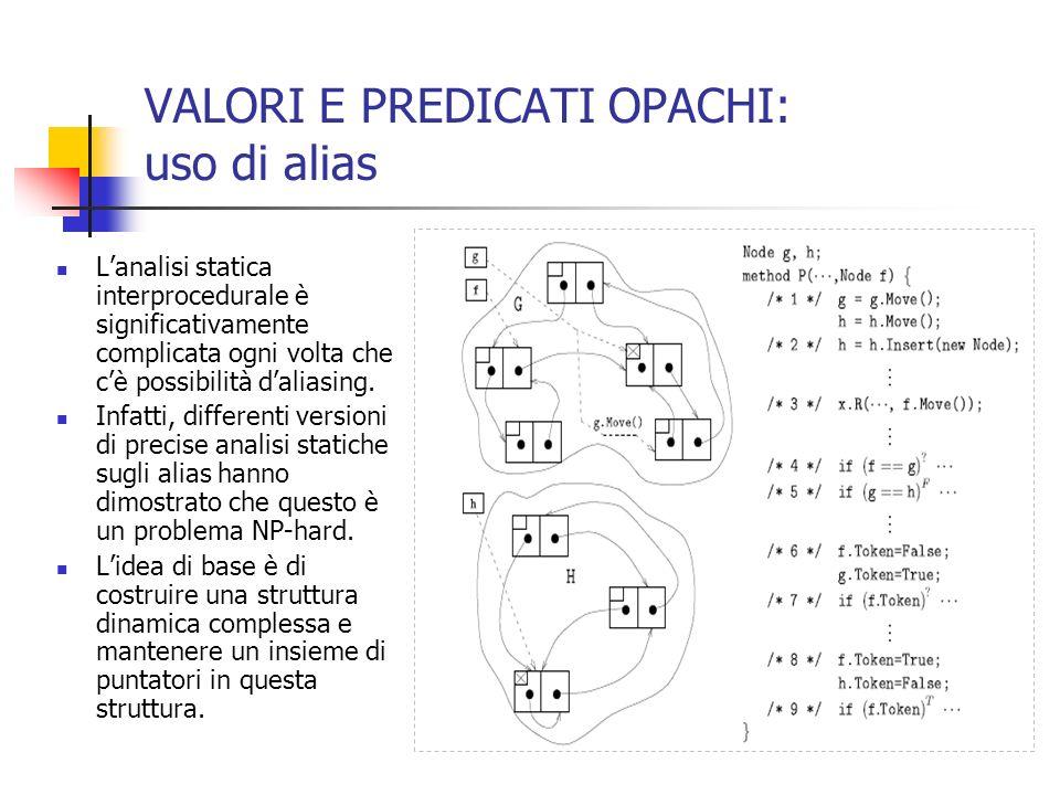 VALORI E PREDICATI OPACHI: uso di alias Lanalisi statica interprocedurale è significativamente complicata ogni volta che cè possibilità daliasing.