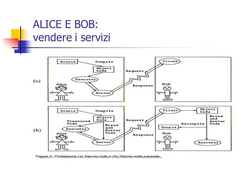 ALICE E BOB: vendere i servizi