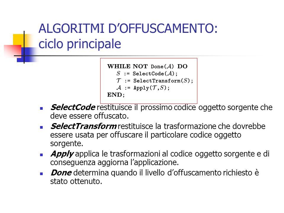 ALGORITMI DOFFUSCAMENTO: ciclo principale SelectCode restituisce il prossimo codice oggetto sorgente che deve essere offuscato.