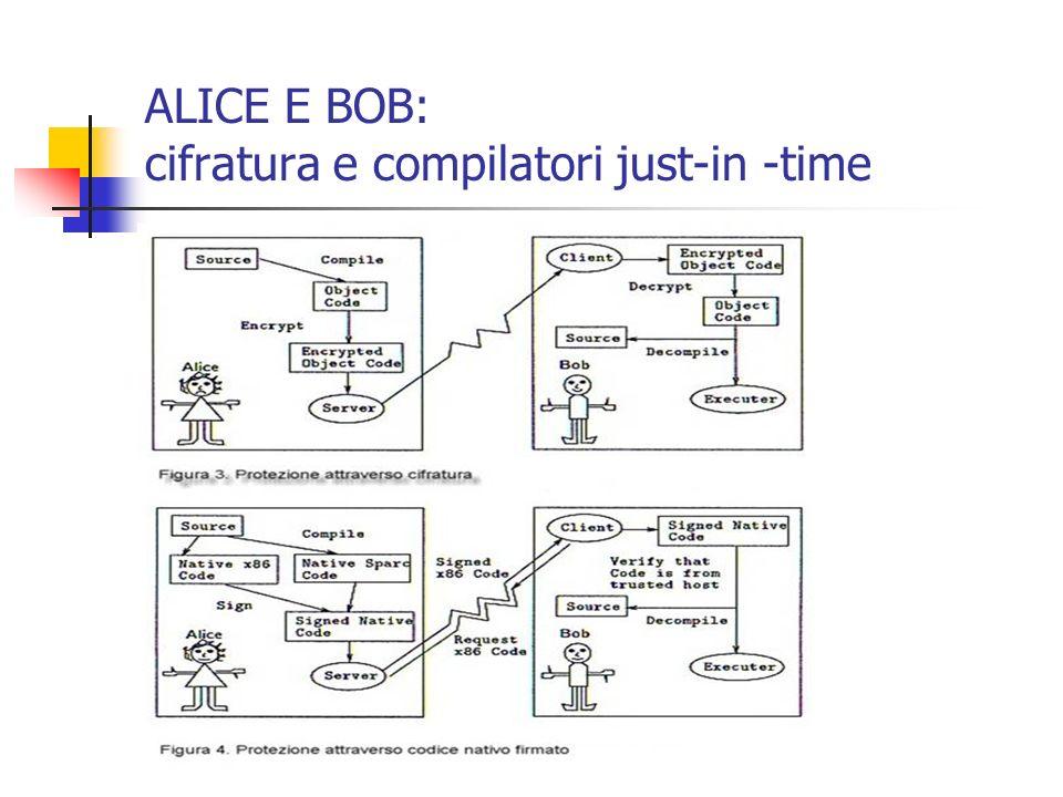 ALICE E BOB: offuscamento del codice Alice da in input lapplicazione ad un offuscatore, con vantaggi e svantaggi.