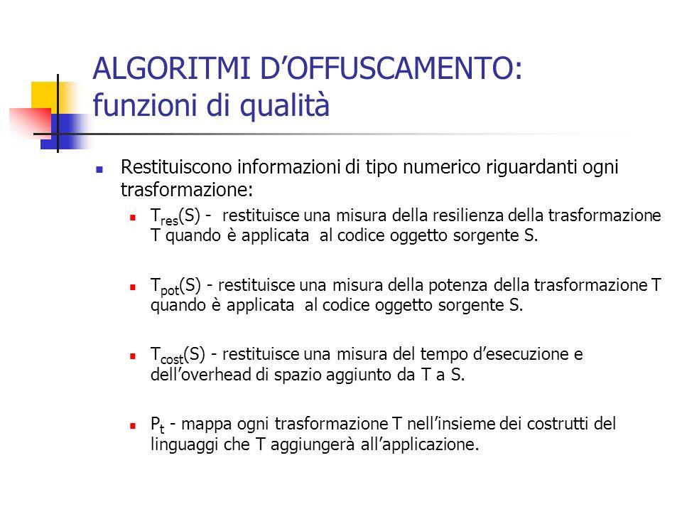 ALGORITMI DOFFUSCAMENTO: funzioni di qualità Restituiscono informazioni di tipo numerico riguardanti ogni trasformazione: T res (S) - restituisce una misura della resilienza della trasformazione T quando è applicata al codice oggetto sorgente S.