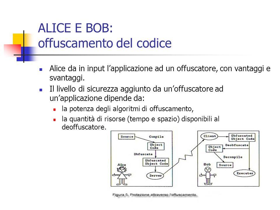 ALGORITMI DOFFUSCAMENTO: ALGORITMO 5 (informazioni pragmatiche) Input Unapplicazione A I = {I 1,I 2,..} Output: R(M), P s (S) Si computano le informazioni pragmatiche Dinamiche Uso di profiler su I Calcolare R(M) per ogni routine/basic block Statiche Calcolare P s (S)