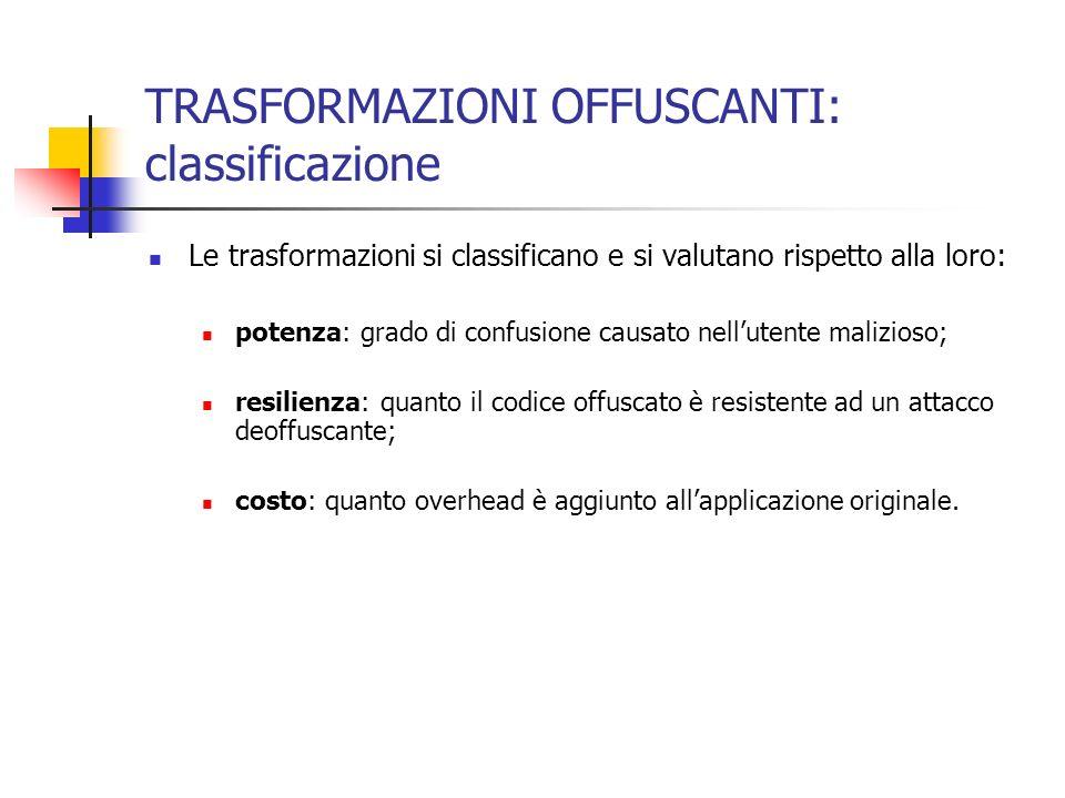 ALGORITMI DOFFUSCAMENTO: ALGORITMO 5 (informazioni pragmatiche) FOR S:=ogni codice oggetto sorgente in A DO O := linsieme di operatori che S usa; C := linsieme dei costrutti del linguaggio ad alto livello (WHILE,eccezzioni,threads,etc.) che S usa; L := linsieme di classi/routine di libreria che S referenzia; Ps(S) := O U C U L; END FOR