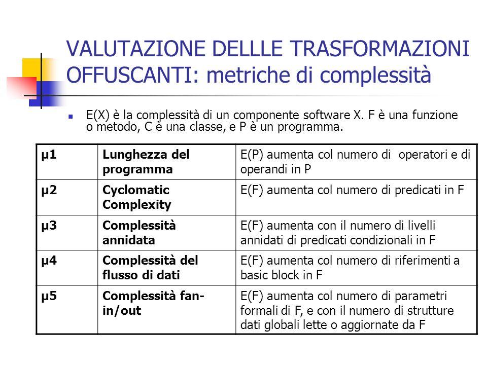 VALUTAZIONE DELLLE TRASFORMAZIONI OFFUSCANTI: metriche di complessità μ6μ6Complessità delle strutture dati E(P) aumenta con la complessità delle strutture dati statiche dichiarate in P.