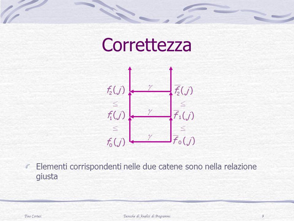 Tino CortesiTecniche di Analisi di Programmi 10 Correttezza (continua)