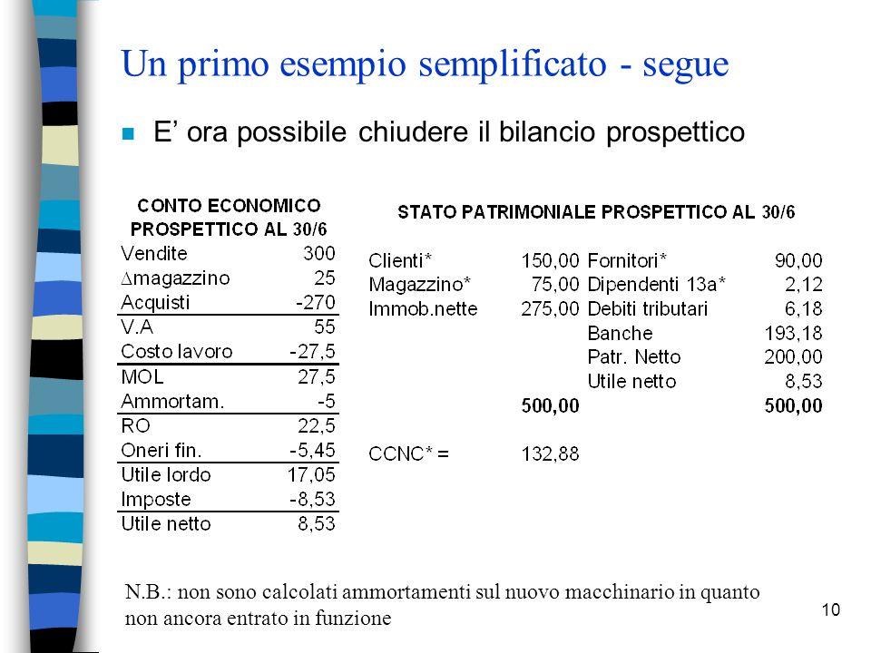 10 Un primo esempio semplificato - segue n E ora possibile chiudere il bilancio prospettico N.B.: non sono calcolati ammortamenti sul nuovo macchinario in quanto non ancora entrato in funzione