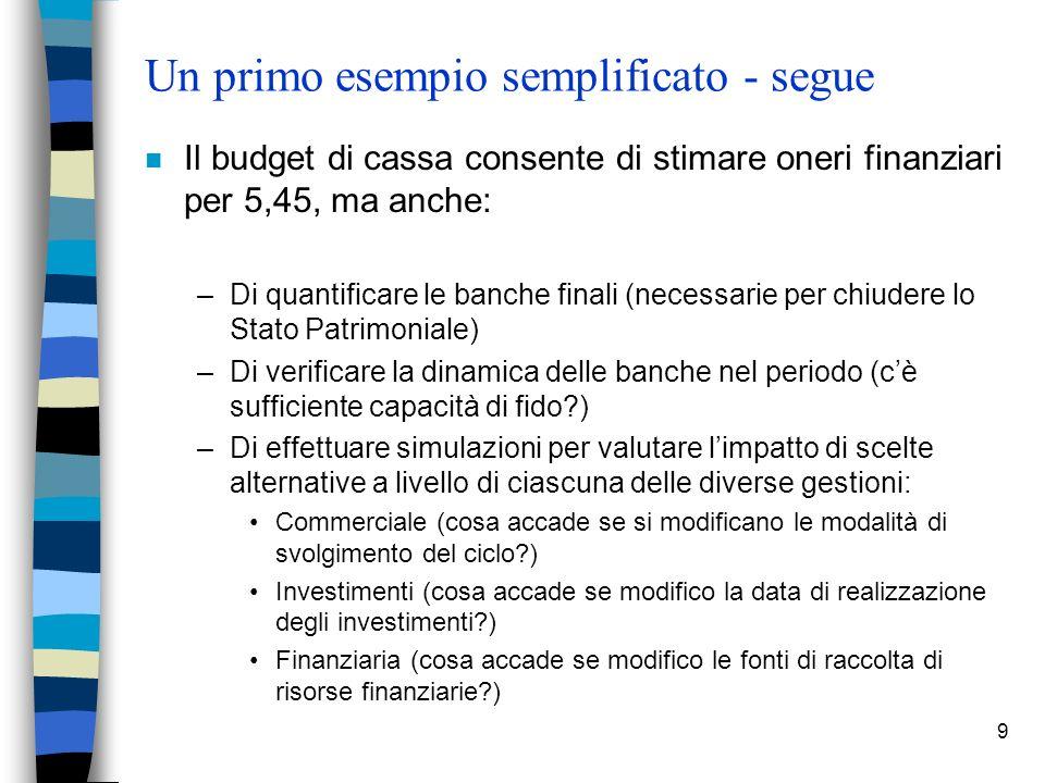 9 Un primo esempio semplificato - segue n Il budget di cassa consente di stimare oneri finanziari per 5,45, ma anche: –Di quantificare le banche finali (necessarie per chiudere lo Stato Patrimoniale) –Di verificare la dinamica delle banche nel periodo (cè sufficiente capacità di fido ) –Di effettuare simulazioni per valutare limpatto di scelte alternative a livello di ciascuna delle diverse gestioni: Commerciale (cosa accade se si modificano le modalità di svolgimento del ciclo ) Investimenti (cosa accade se modifico la data di realizzazione degli investimenti ) Finanziaria (cosa accade se modifico le fonti di raccolta di risorse finanziarie )