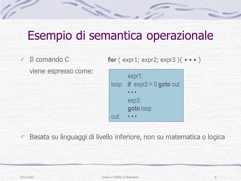 Tino CortesiAnalisi e Verifica di Programmi 7 Esempio di semantica assiomatica Notazione: {P} S {Q} P preconditon S comando Q postcondition Esempio Trova la weakest precondition P per: {P} a = b + 1 {a > 1} Una possibile precondition: {b > 10} Weakest precondition: {b > 0}